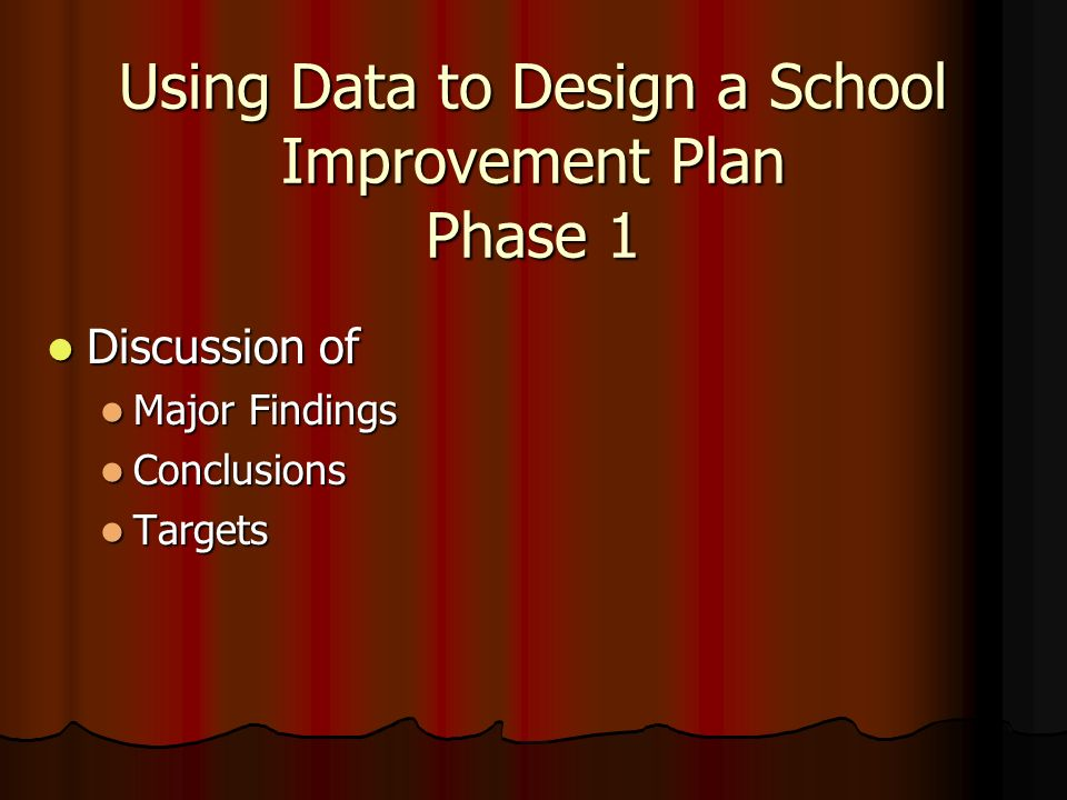 Using Data to Design a School Improvement Plan Phase 1