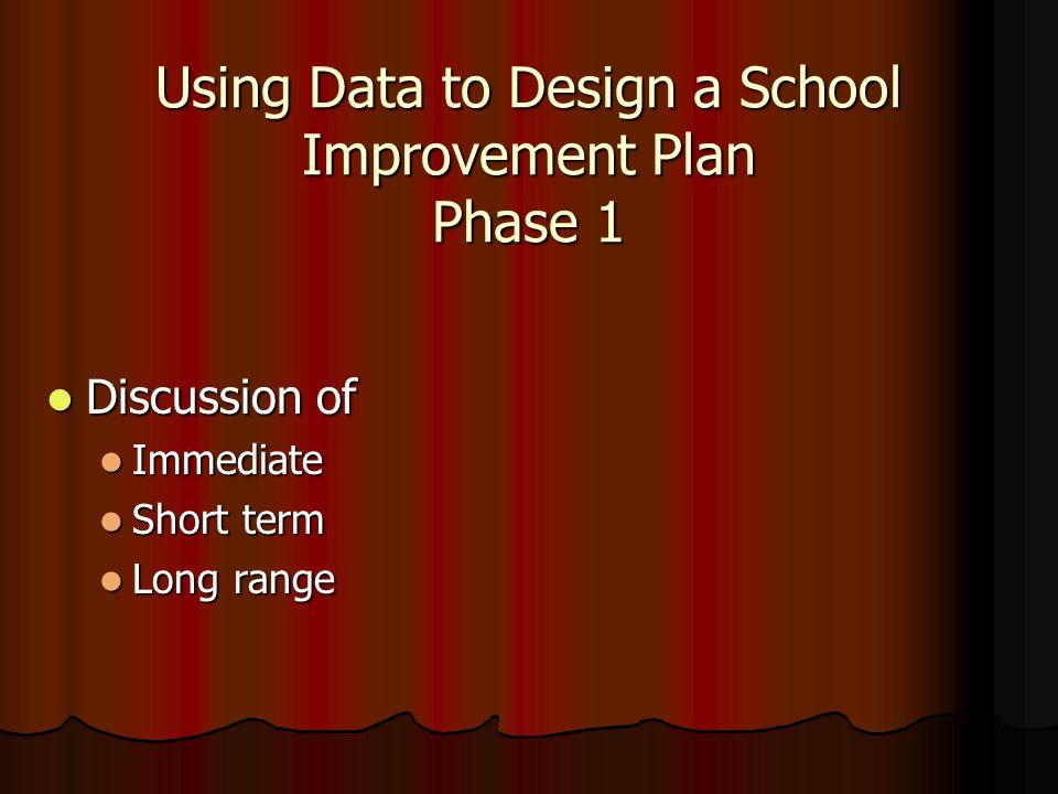 Using Data to Design a School Improvement Plan Phase 1