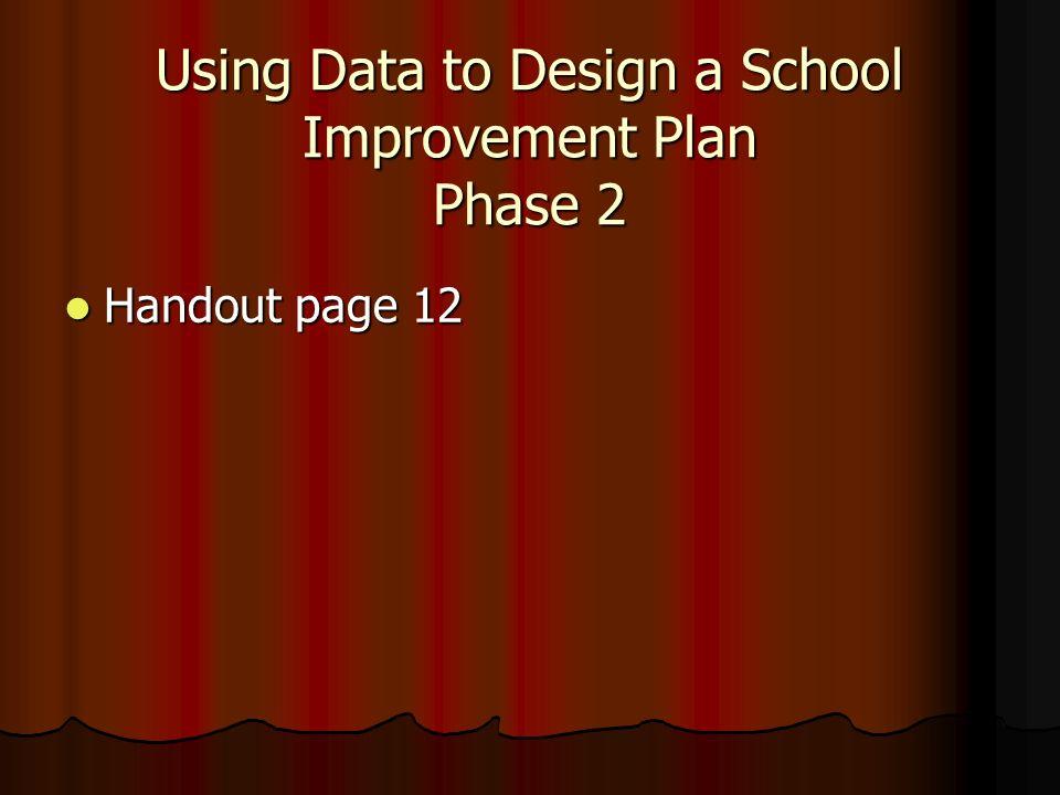 Using Data to Design a School Improvement Plan Phase 2