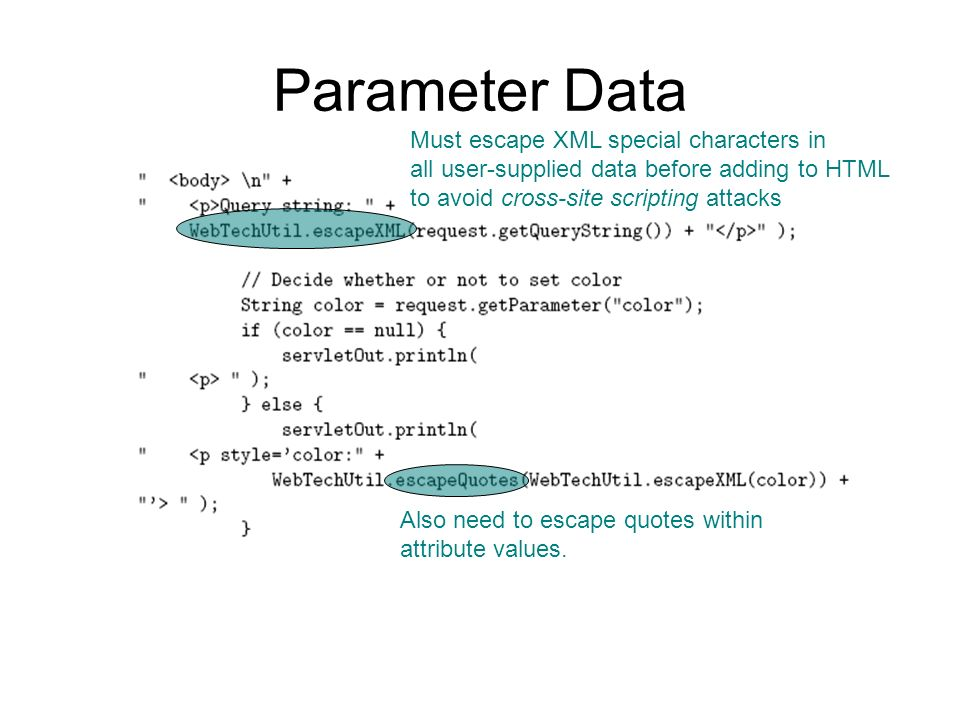 Parameter Data Must escape XML special characters in