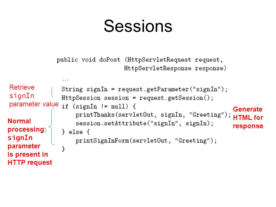 Sessions … Retrieve signIn parameter value Generate HTML for response