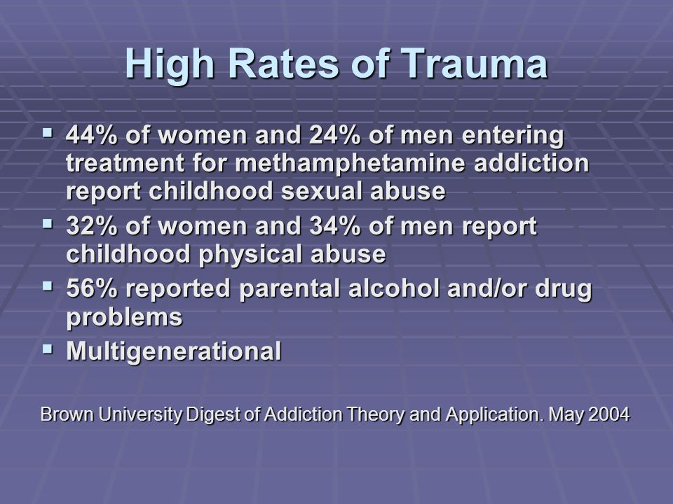 High Rates of Trauma 44% of women and 24% of men entering treatment for methamphetamine addiction report childhood sexual abuse.