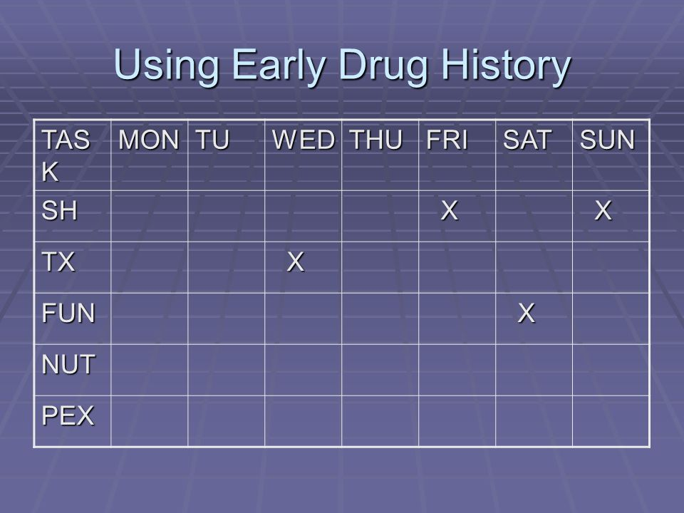 Using Early Drug History
