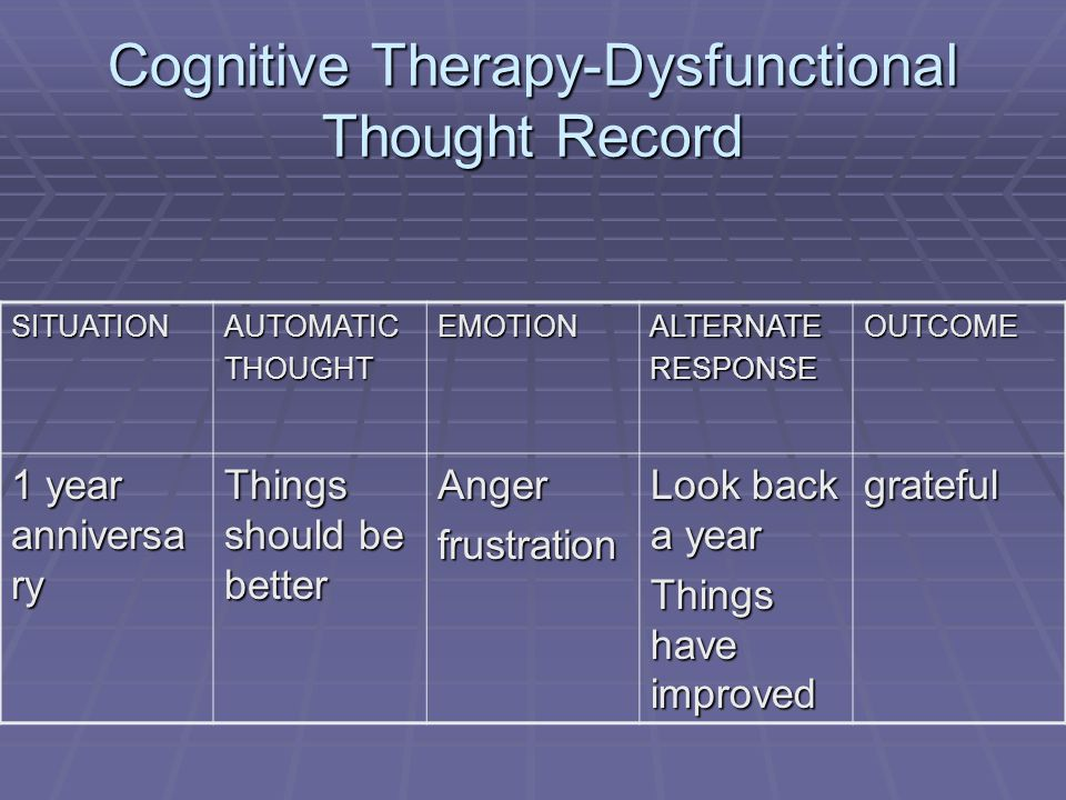 Cognitive Therapy-Dysfunctional Thought Record