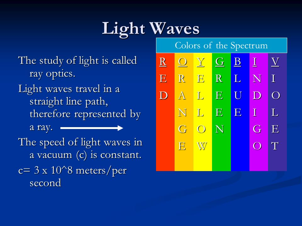 Light Waves The study of light is called ray optics.