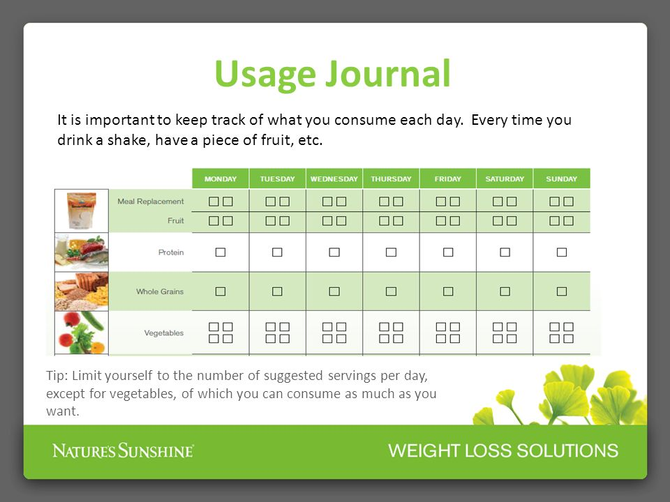 Usage Journal It is important to keep track of what you consume each day. Every time you drink a shake, have a piece of fruit, etc.