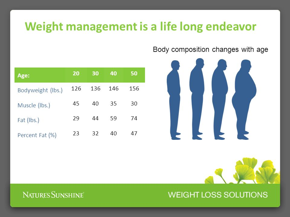 Weight management is a life long endeavor