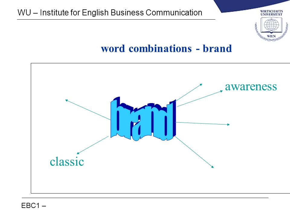 word combinations - brand