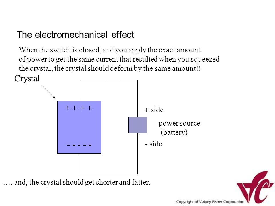 The electromechanical effect