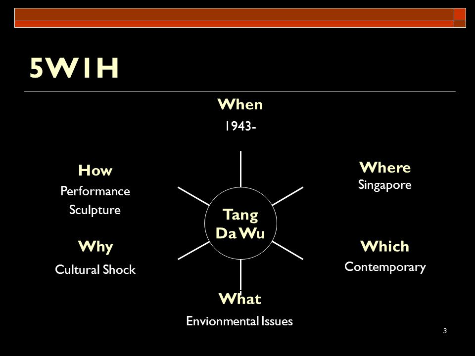 5W1H Tang Da Wu When What Where How Why Which 1943-