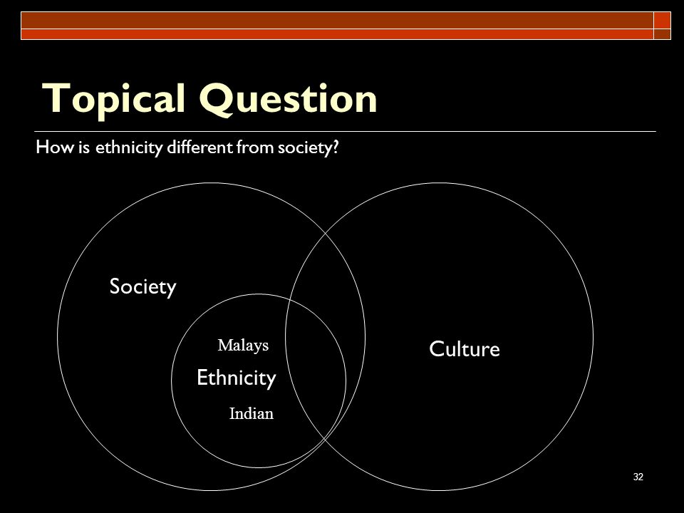 Topical Question Society Culture Ethnicity