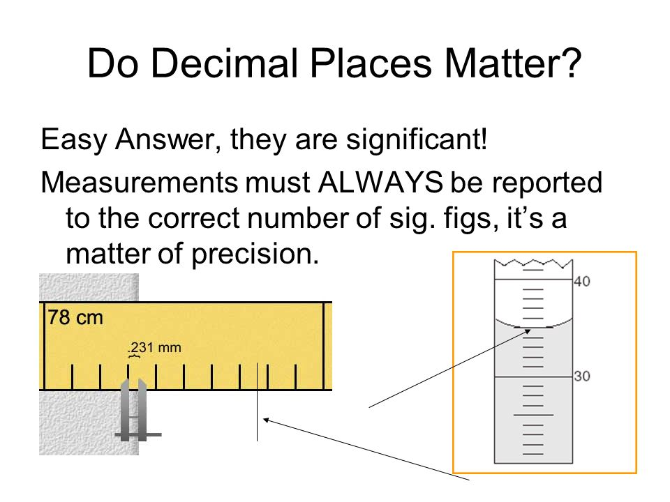 Do Decimal Places Matter