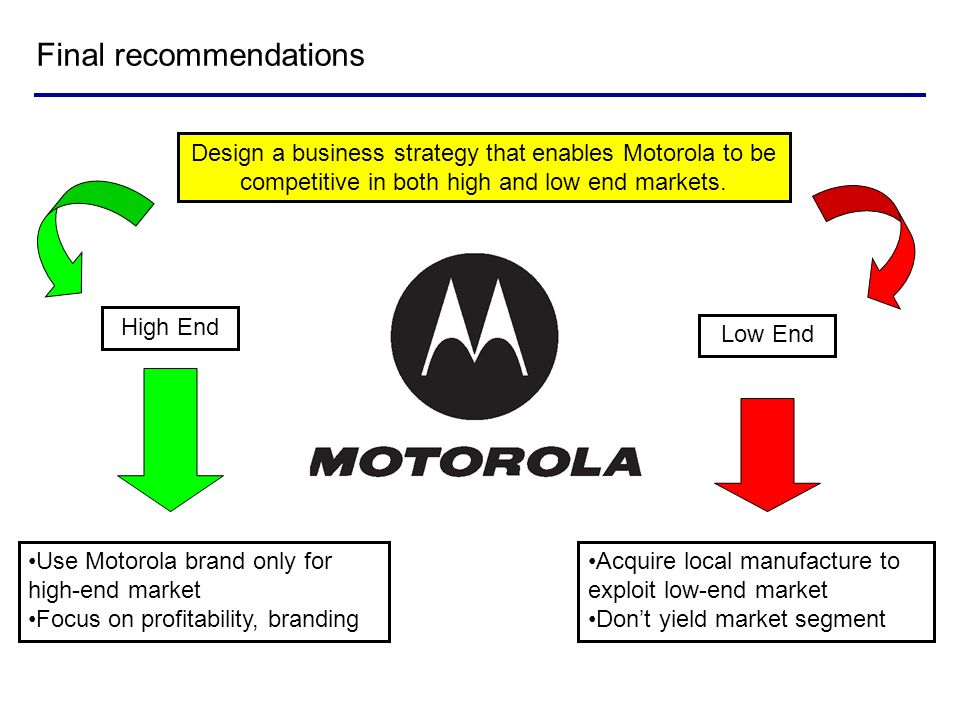 essay on motorola china strategy