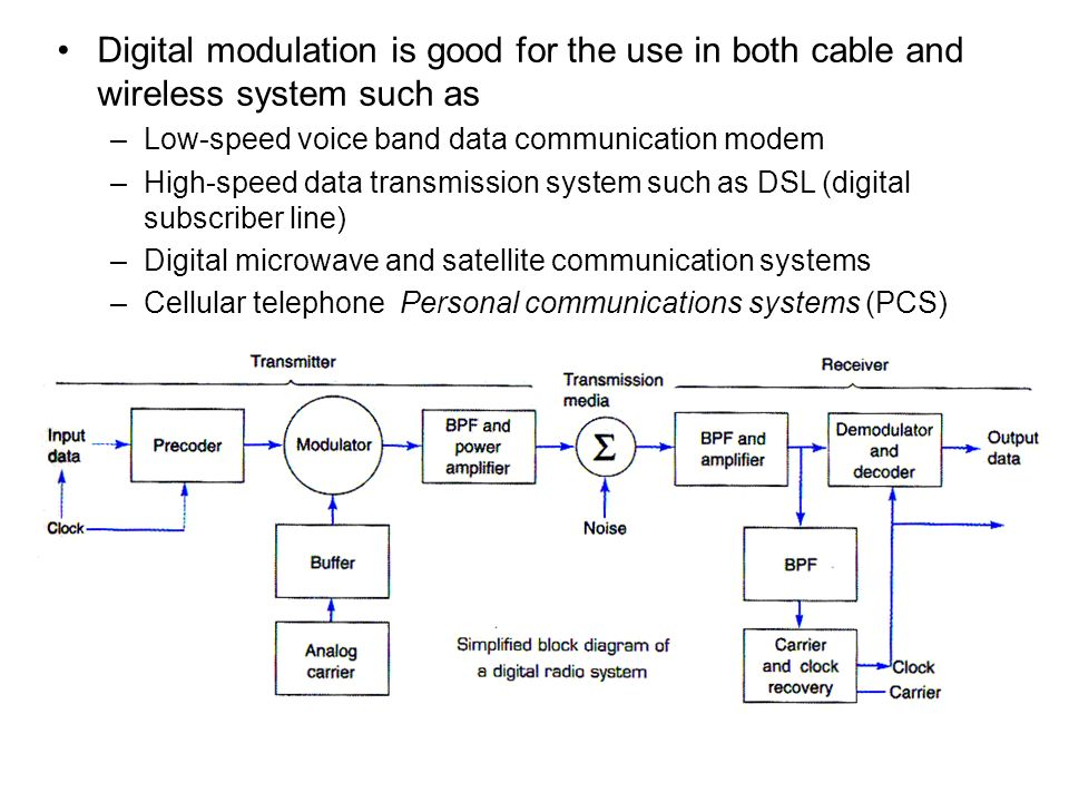 Digital modulation is good for the use in both cable and wireless system such as