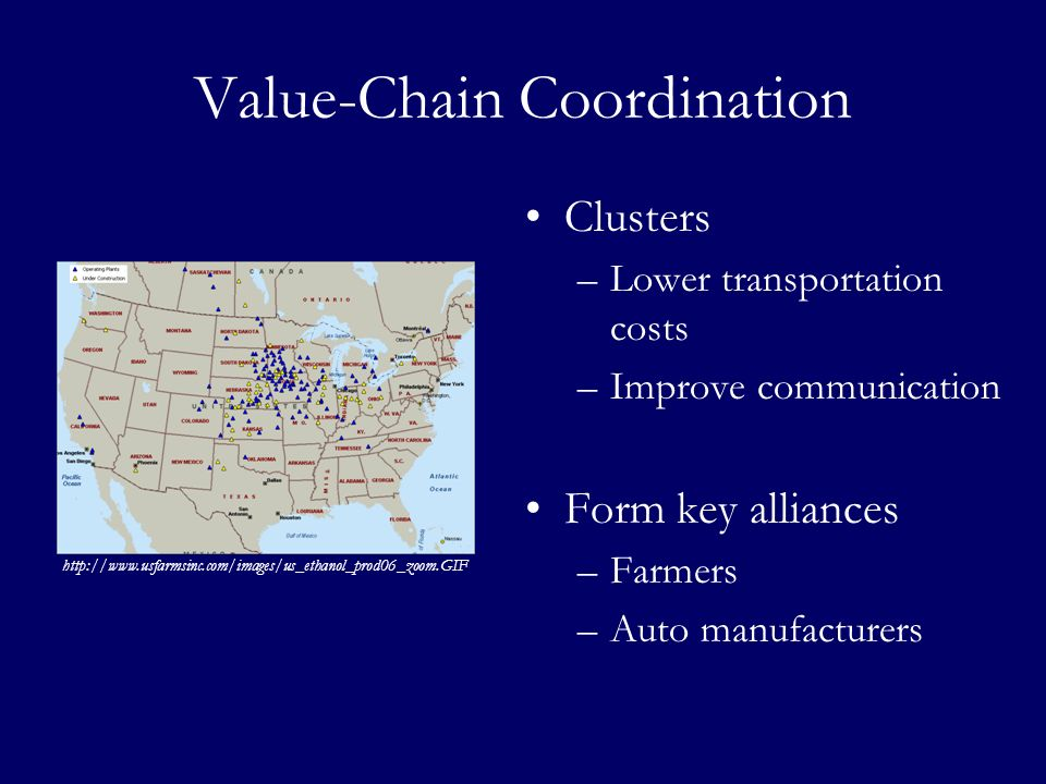 Value-Chain Coordination