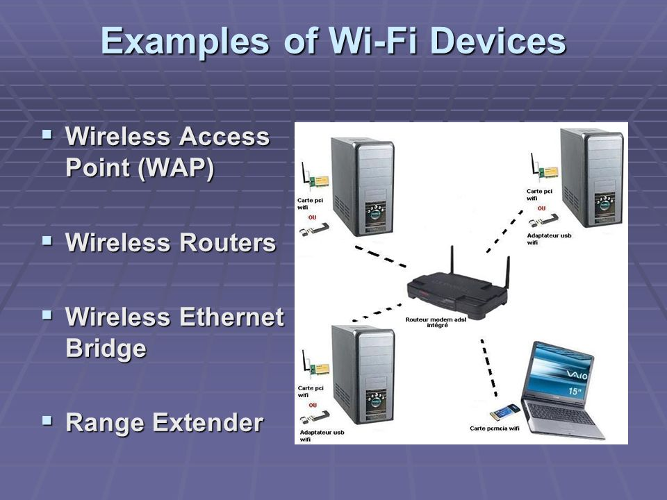 Examples of Wi-Fi Devices