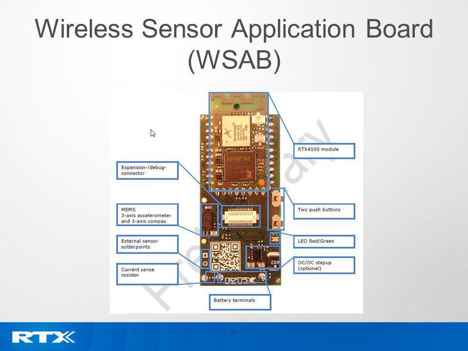 Wireless Sensor Application Board (WSAB)