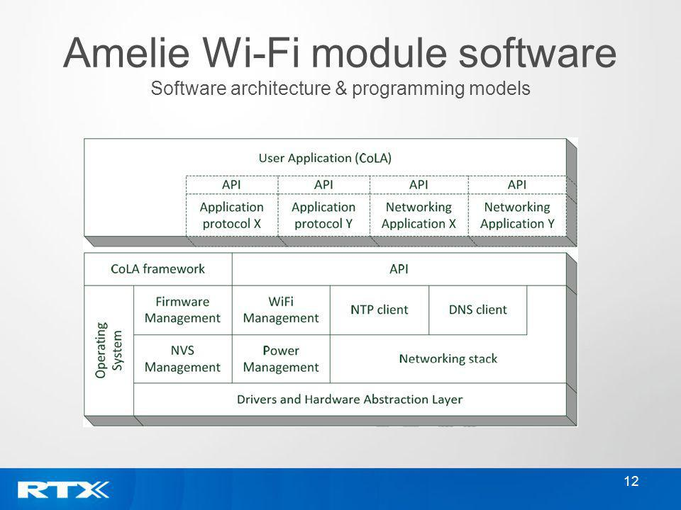 Amelie Wi-Fi module software Software architecture & programming models