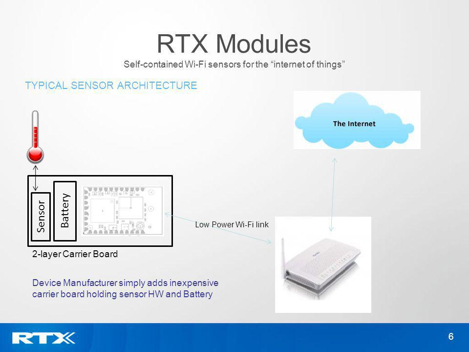 RTX Modules Self-contained Wi-Fi sensors for the internet of things