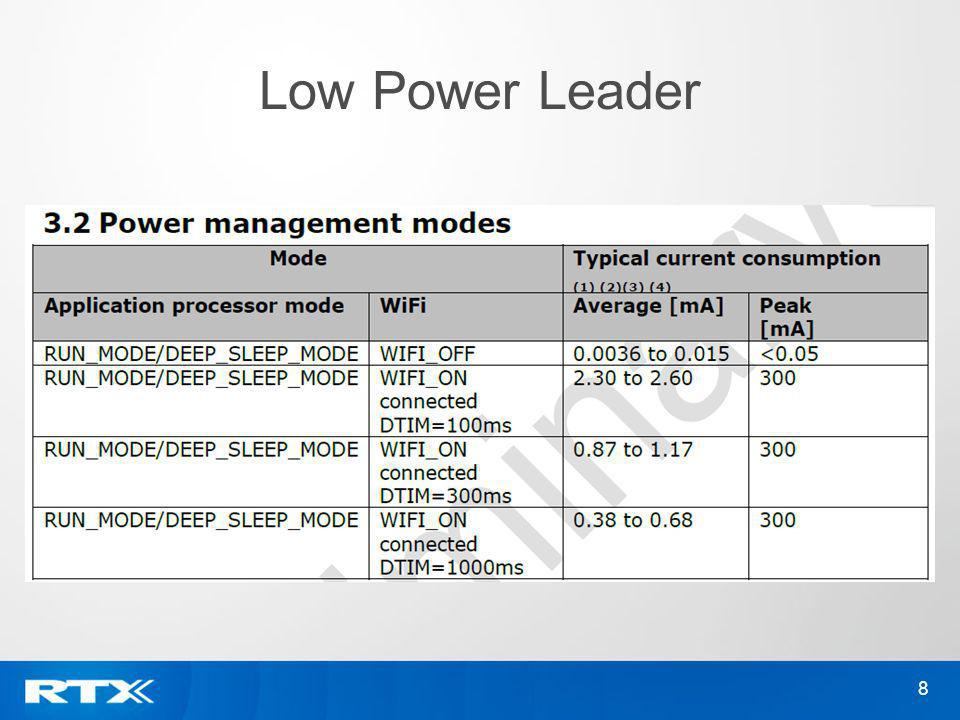 Low Power Leader