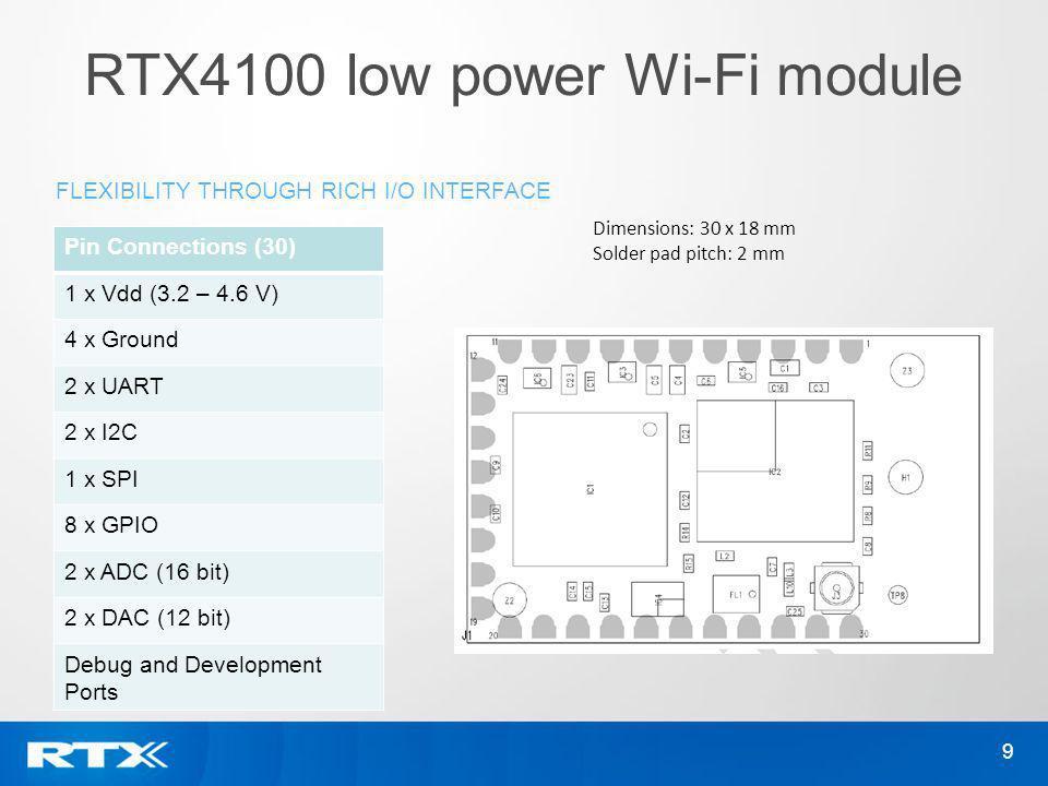 RTX4100 low power Wi-Fi module