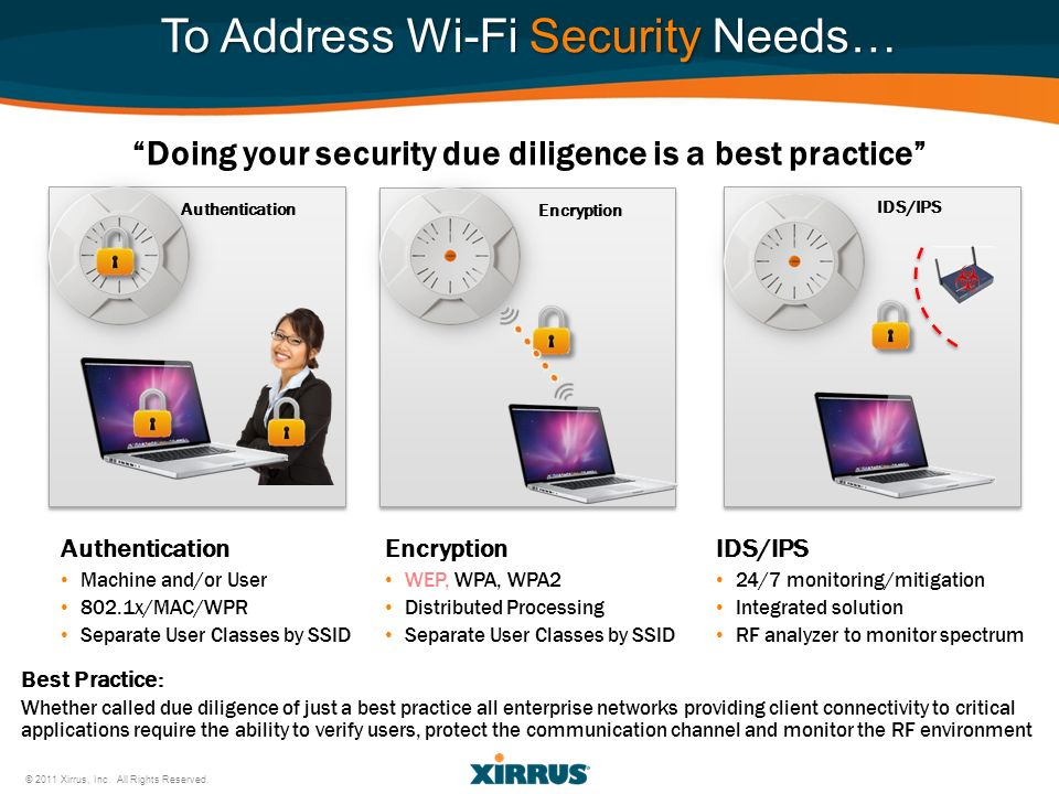 To Address Wi-Fi Security Needs…
