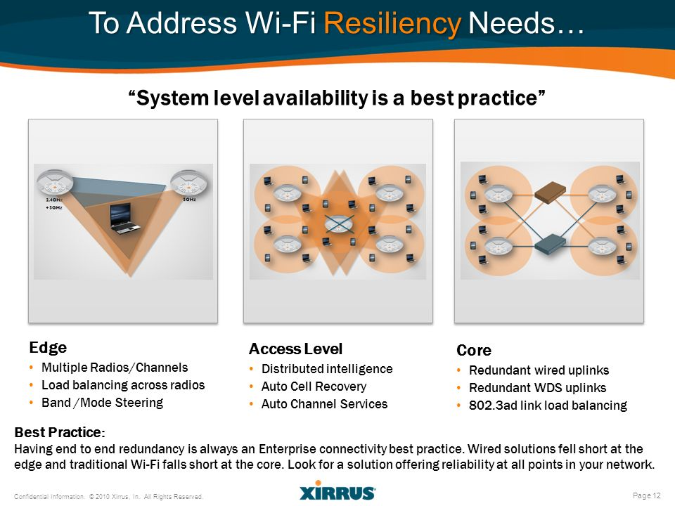 To Address Wi-Fi Resiliency Needs…