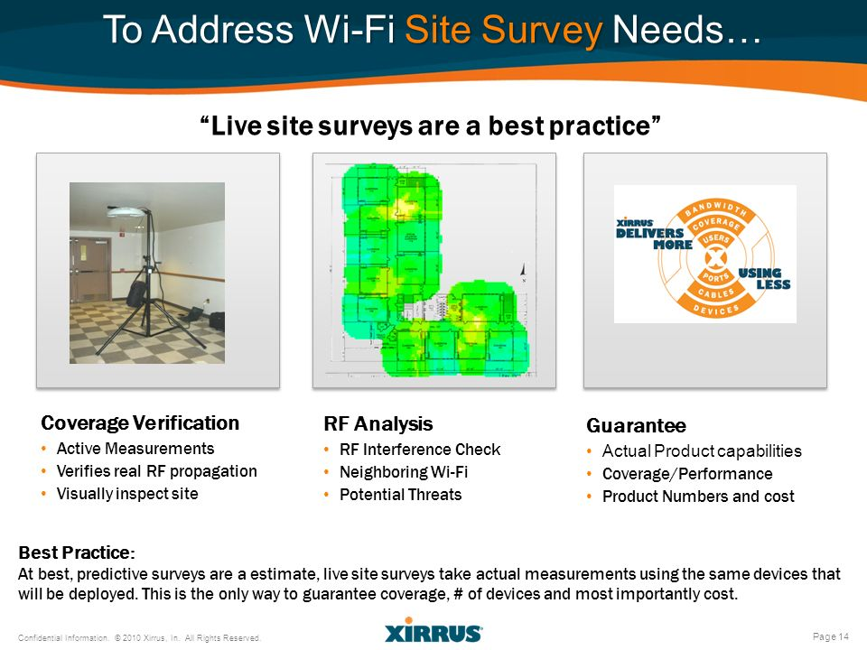 To Address Wi-Fi Site Survey Needs…