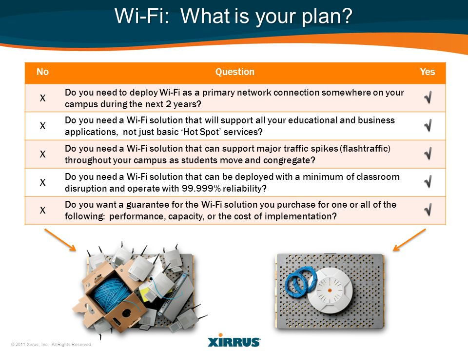 Wi-Fi: What is your plan