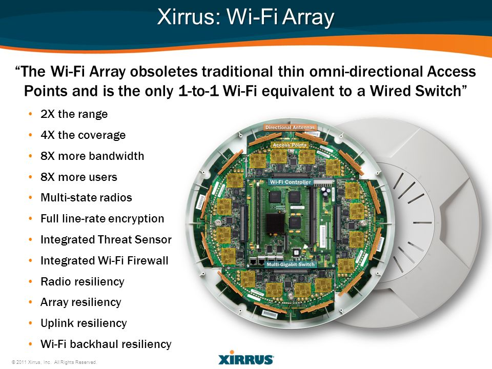 Xirrus: Wi-Fi Array