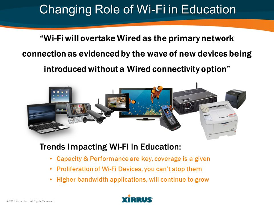 Changing Role of Wi-Fi in Education