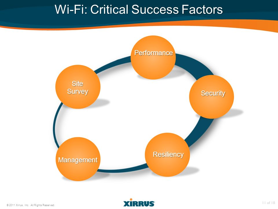 Wi-Fi: Critical Success Factors
