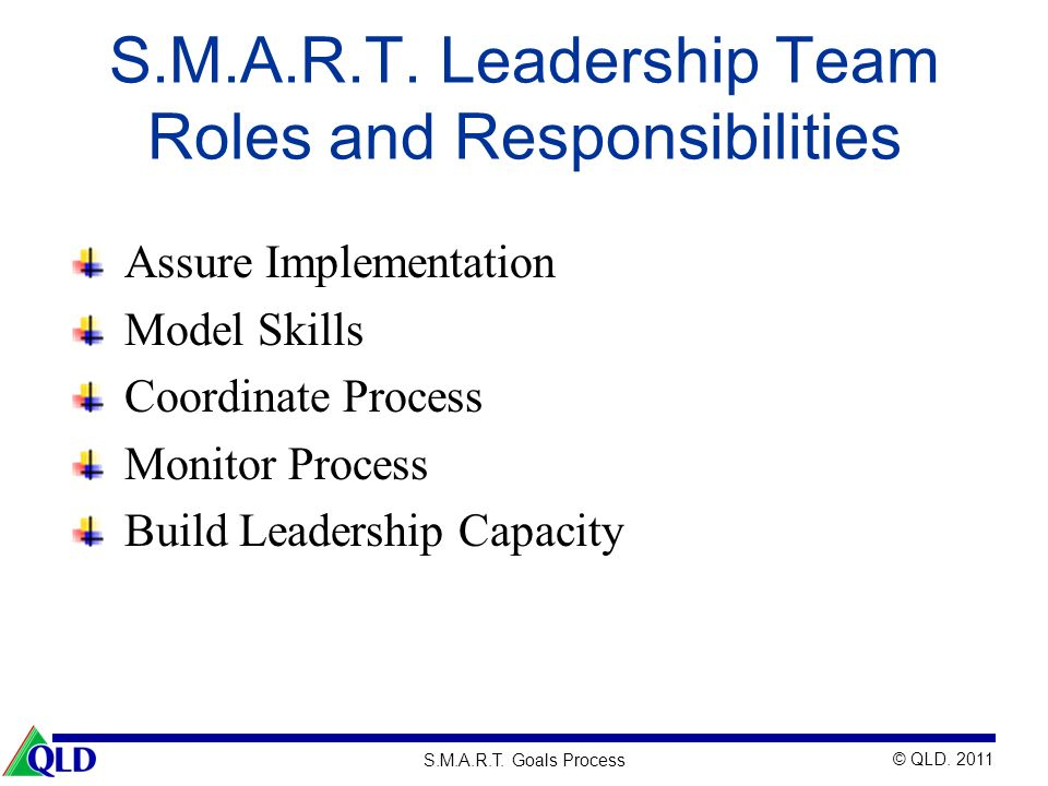 S.M.A.R.T. Leadership Team Roles and Responsibilities