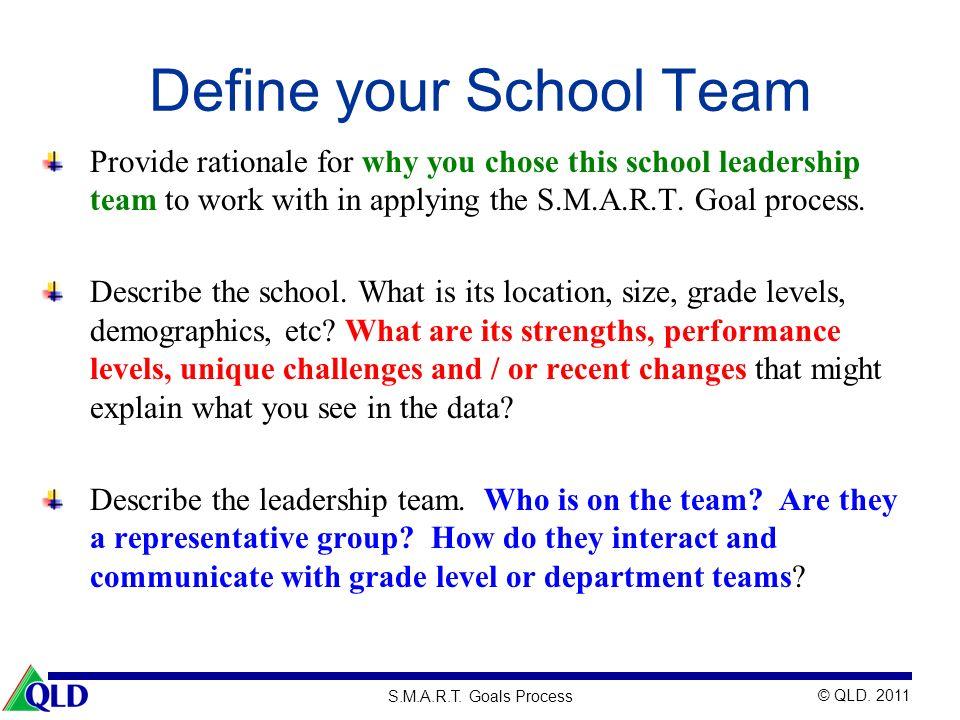 Define your School Team