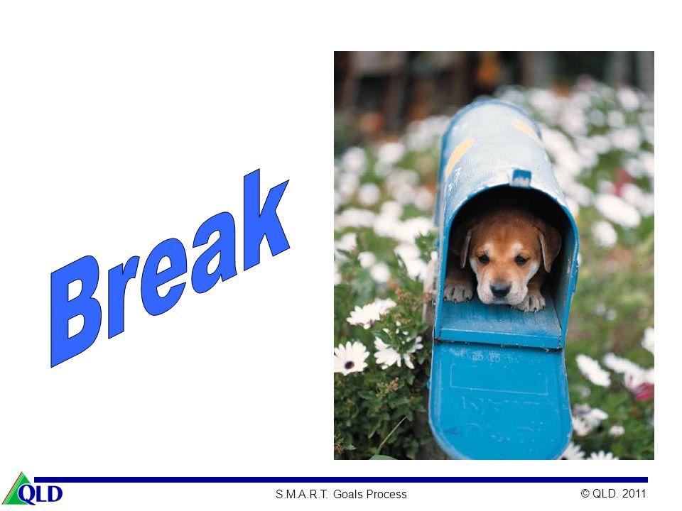 Break Purpose: Indicates a break Lecture Notes: