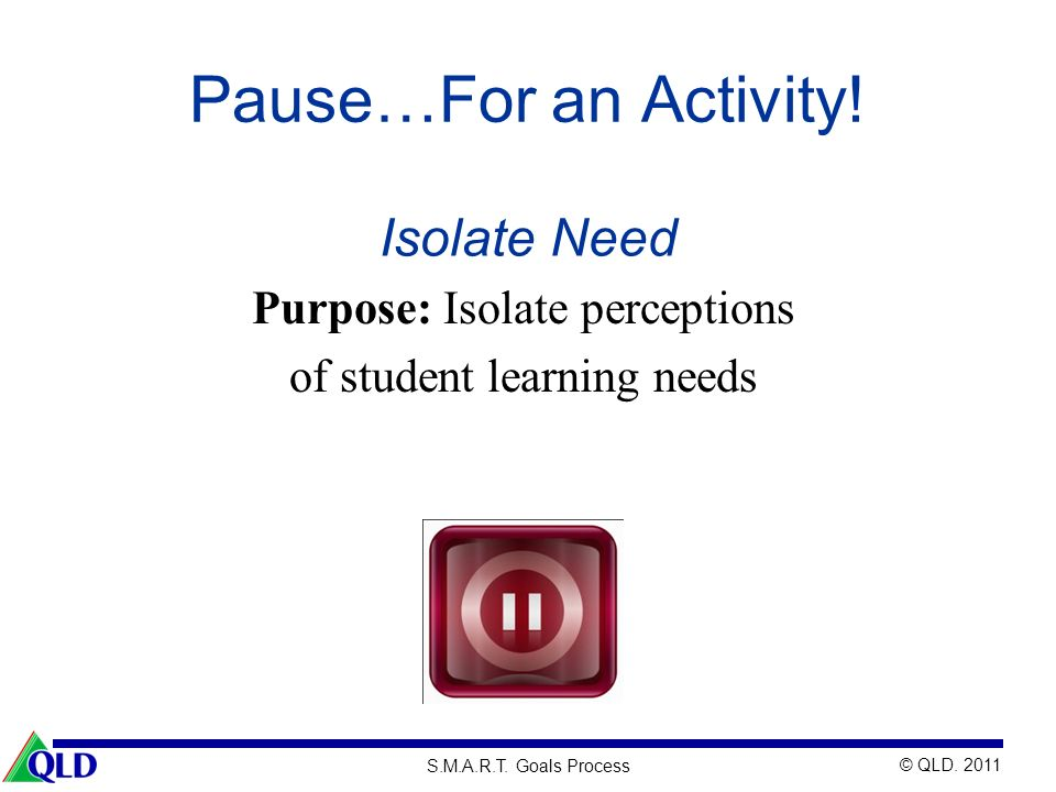 Pause…For an Activity! Isolate Need Purpose: Isolate perceptions