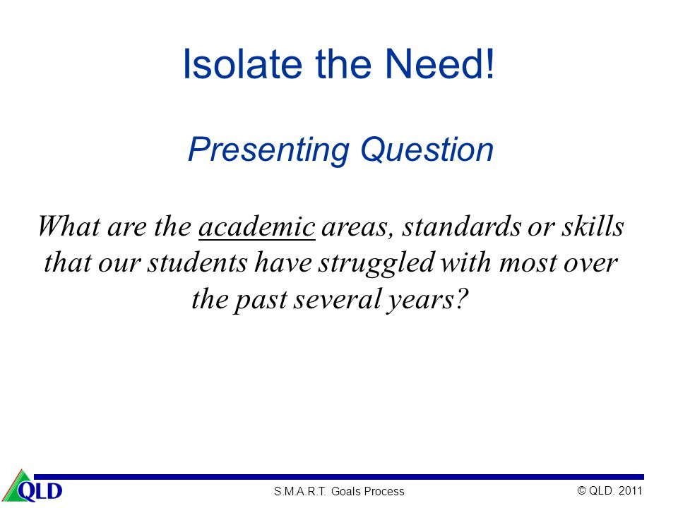 Isolate the Need! Presenting Question
