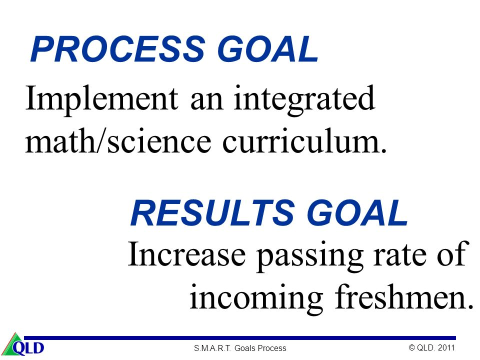 Implement an integrated math/science curriculum. PROCESS GOAL