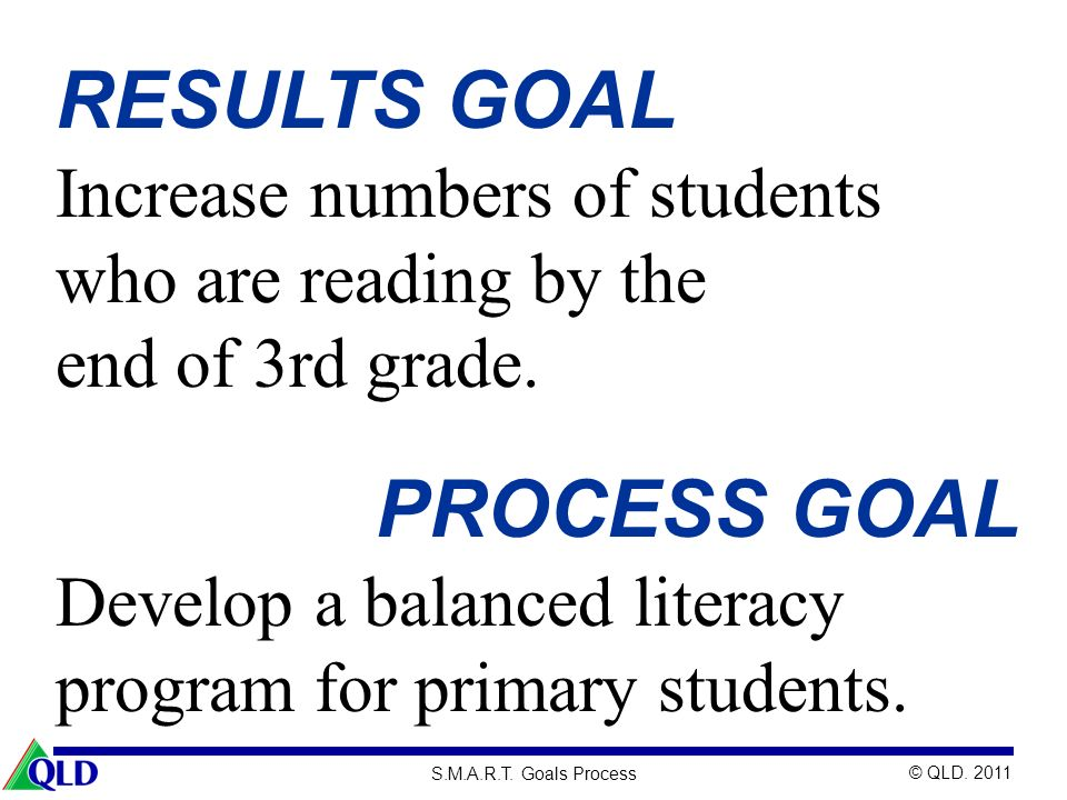 RESULTS GOAL PROCESS GOAL Increase numbers of students