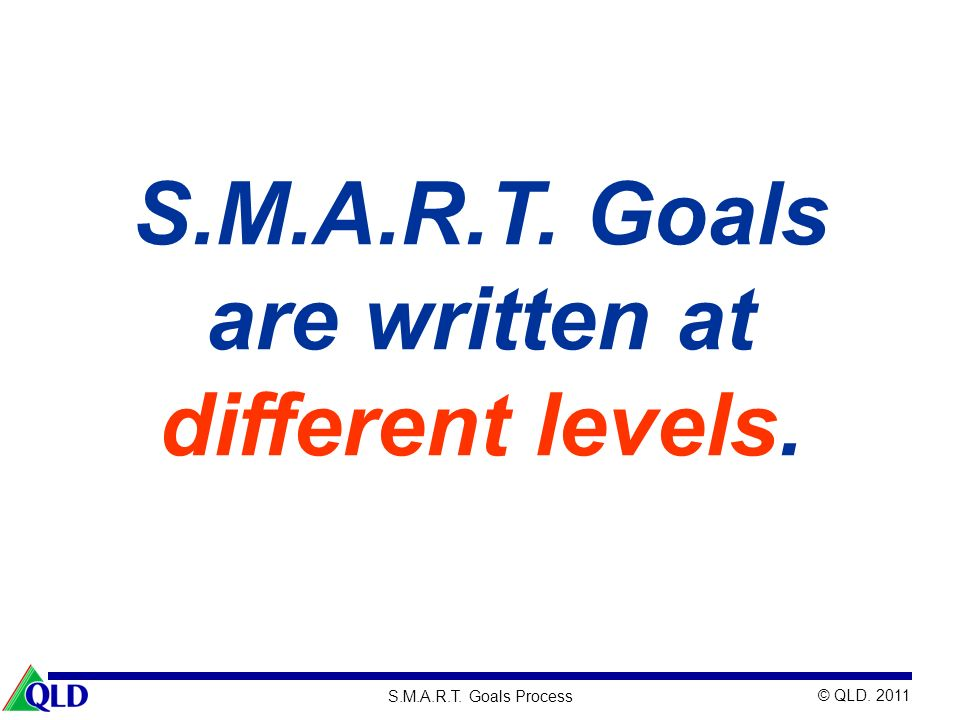S.M.A.R.T. Goals are written at