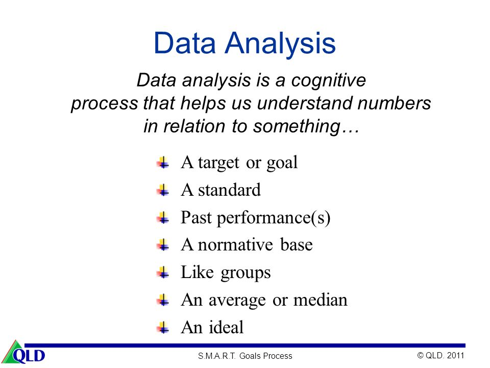 Data Analysis Data analysis is a cognitive