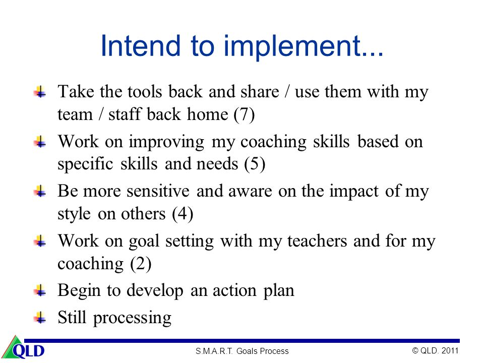 Intend to implement... Take the tools back and share / use them with my team / staff back home (7)