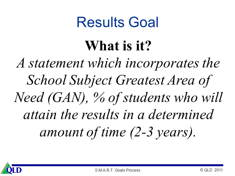 Results Goal What is it