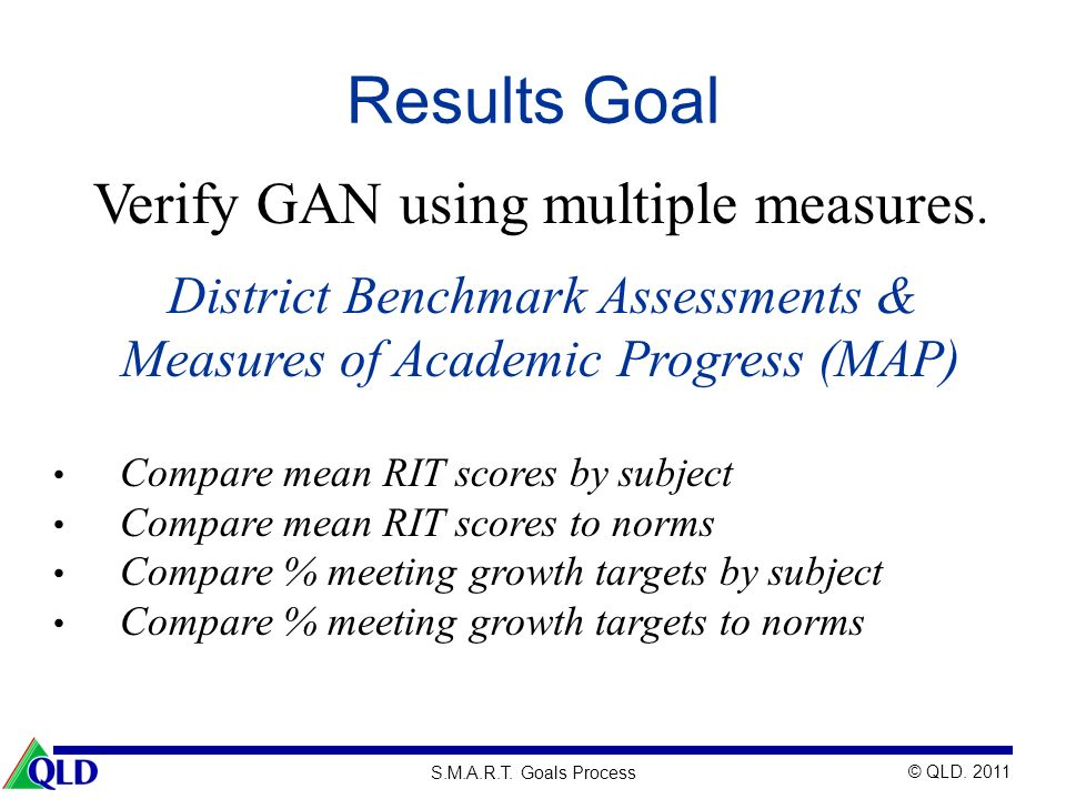 Results Goal Verify GAN using multiple measures.