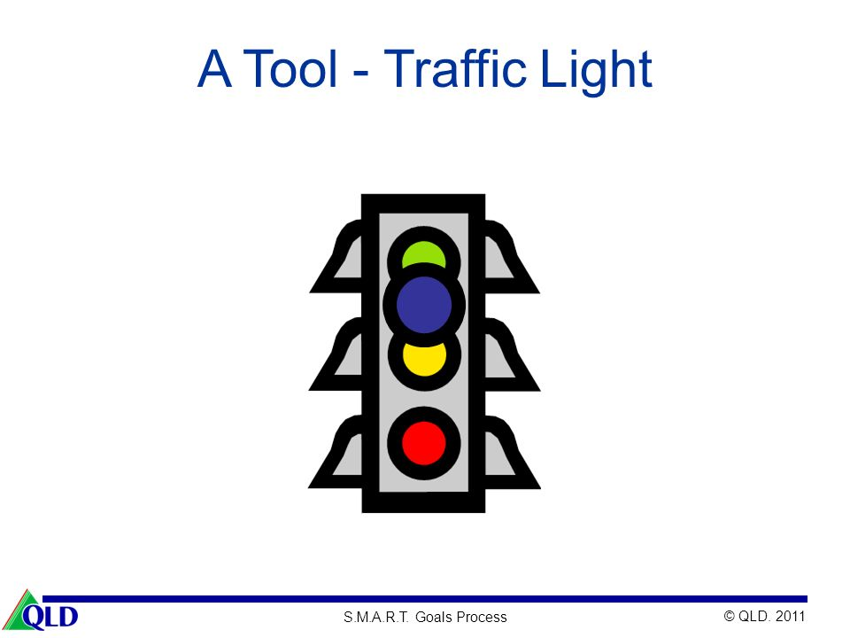A Tool - Traffic Light 60 Purpose: Introduce zone analysis