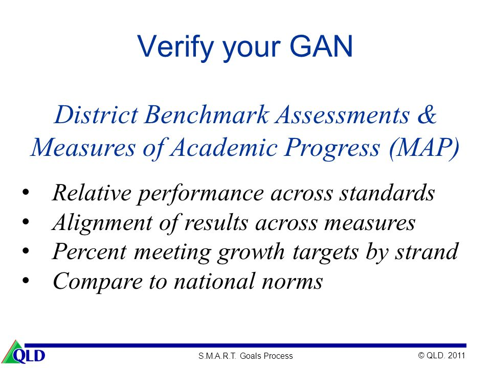 District Benchmark Assessments & Measures of Academic Progress (MAP)
