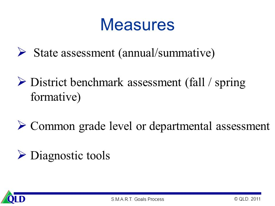 Measures State assessment (annual/summative)