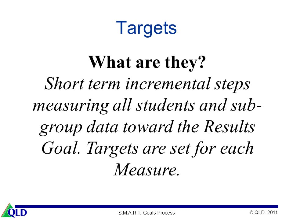 Targets What are they