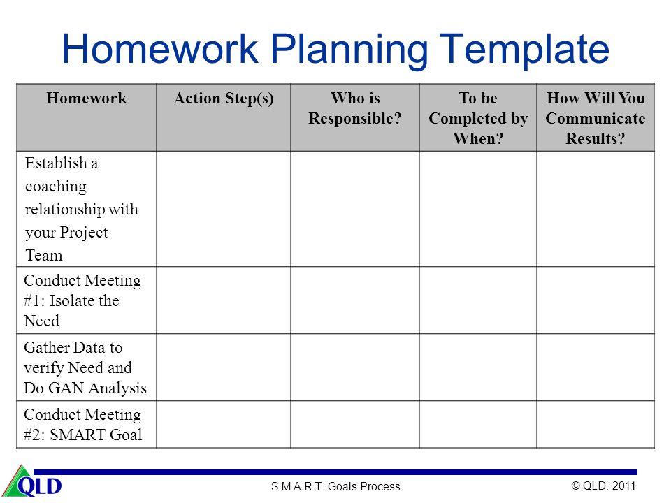 Homework Planning Template