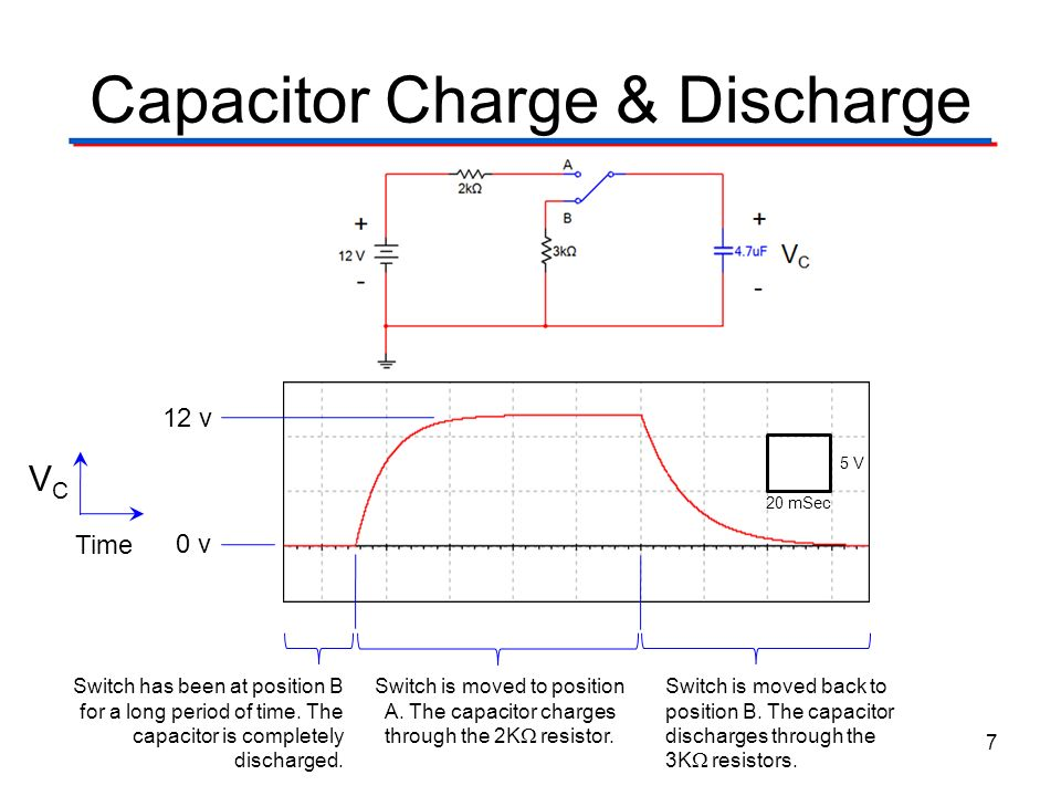 Capacitor Charge & Discharge